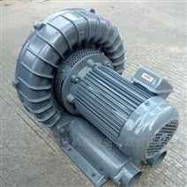 环形鼓风机RB-035