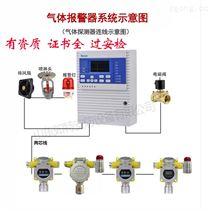 益阳七氟丙烷气体泄漏报警器有毒害气体检测