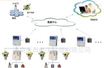 物联网CO气体在线监测报警器系统