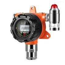 安全生產實時監測CLO2氣體報警器