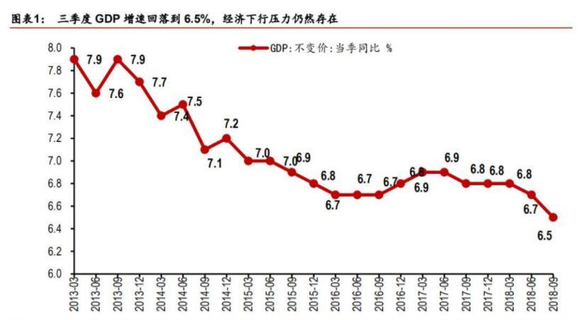 主要指标回升 经济运行平稳——解读10月份宏观经济数据